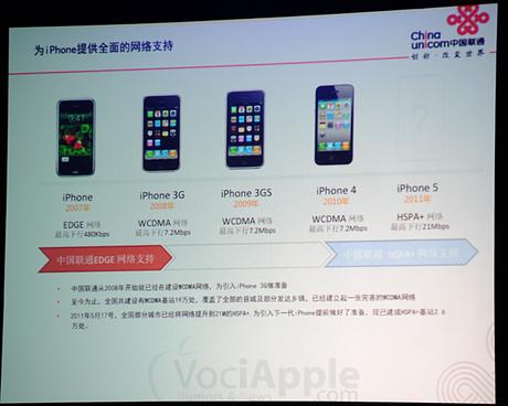 China Unicom conferma iPhone 5 con supporto HSPA+ a  21 Mbps