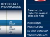 iPasta prepara pasta preferita seguendo consigli degli chef