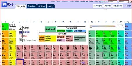 Una tavola periodica degli elementi dinamica ptable paperblog - Tavola periodica degli elementi spiegazione ...