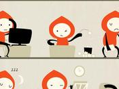 Essere Freelance racconta Twago