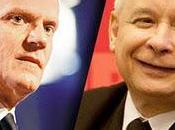 Polonia, Tusk favorito derby delle destre. Francia, Hollande primo turno?