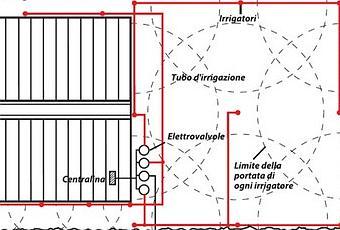 Progettazione impianto irrigazione interrato paperblog for Progetto irrigazione
