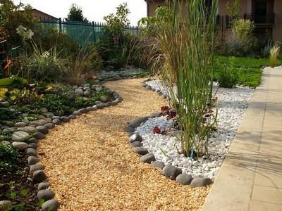 Progettazione giardini zen paperblog for Giardino zen interno