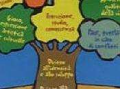 Domani giornata dell'infanzia: iniziative