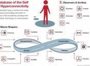 modello concettuale l'identificazione diversi ruoli degli internauti