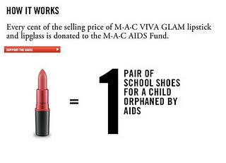 MAC for AIDS:
