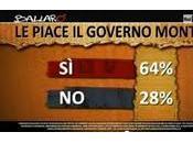manovra economica Monti