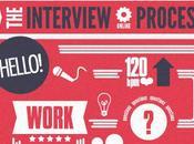 posta Essere Freelance: Freelance Jobs