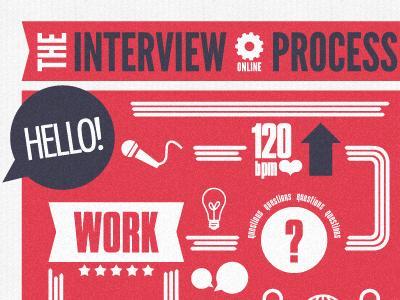 La posta di Essere Freelance: Freelance Jobs