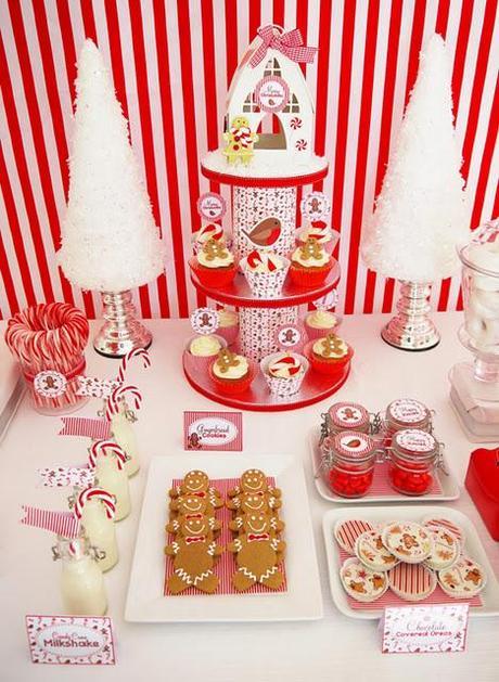 Favorito 15 idee per feste di compleanno invernali dei bambini - Paperblog YW97