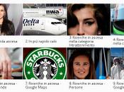 Google Zeitgeist 2011: parole cercate internet Italia mondo