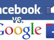 Facebook brandpage, Google+ business page futuro delle aziende social