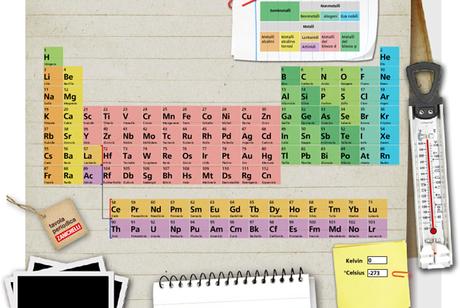 Tavola periodica interattiva paperblog - Tavola periodica metalli non metalli ...