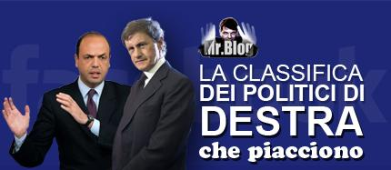 Mr. Blog presenta la classifica dei politici di centrodestra più amati di Facebook