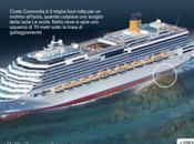 Costa Concordia: tragedia ricostruita