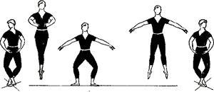 Danza classica accademica: il secondo corso