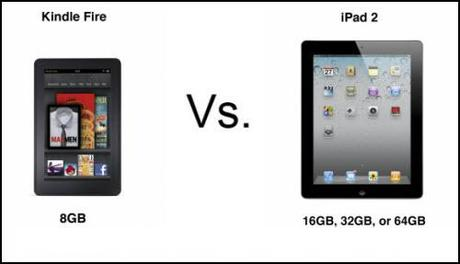 ChangeWave: Kindle Fire VS iPad.