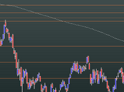 FtseMib: daily close 30.01.2012