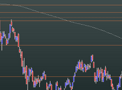 FtseMib: daily close 23.01.2012