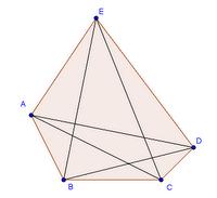 Quante diagonali ha un poligono?