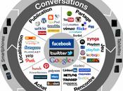 social media 2012: mappa