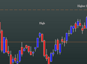 FtseMib: daily close 23.02.2012